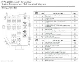 99 lincoln town car fuse box diagram solved need on locating and 2006 Lincoln Town Car Fuse Box Diagram at 99 Lincoln Town Car Fuse Box Diagram