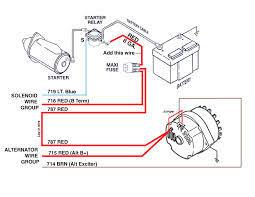 91 93 5 0 eec wiring diagram simple detail painless wiring harness Cj7 Painless Wiring Harness wire diagrams easy simple detail baja designs trailer light wiring painless wiring harness diagram simple detail cj7 painless wiring harness diagram