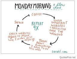 Funny Monday Morning Quotes Delectable Funny Monday Coffee Sayings Pics Memes Quotes