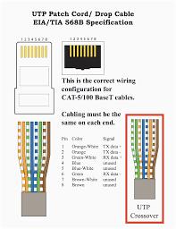 data network wiring diagram wiring diagram shrutiradio rj11 wiring color code at Data Wiring Diagram