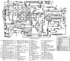 sportster wiring diagram images wiring diagram harley 1992 harley sportster wiring diagrams wiring diagram