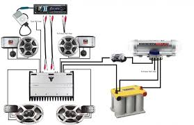 wiring diagram for a car stereo amp and subwoofer wiring auto wiring car audio system wiring image wiring diagram on wiring diagram for a car
