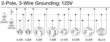 4 wire 220 volt wiring diagram as well as dryer wire diagram 4 wire 220 volt wiring diagram 4 wire 220 volt wiring diagram also 220 volt 4 wire plug wiring diagram