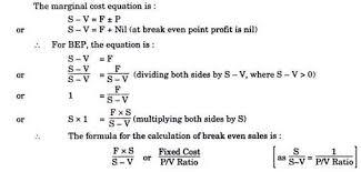 Break Even Equation Rome Fontanacountryinn Com