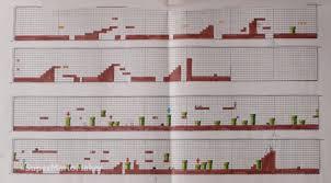 Graph Paper Draw Nintendo Used To Design Super Mario Levels On Graph Paper Offworld