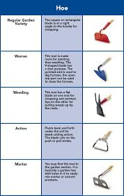 hand tools and their names