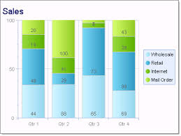 Stacked Bar Chart Stacked Bar 100 Charts Telerik Reporting Documentation