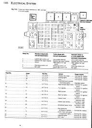 ba17514 jeep liberty fuse box 2004 Jeep Liberty Fuse Box Diagram 2004 05 Grand Cherokee Fuse Box Diagram