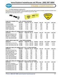 Camshaft Duration Chart Engle High Performance Aftermarket Racing Camshafts For