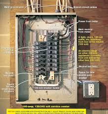 39 impressive cost of replacing fuse box with circuit breaker fuse box to breaker box cost cost of replacing fuse box with circuit breaker awesome wiring a breaker box breaker boxes 101