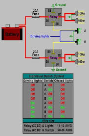 wiring diagram for off road lights the wiring diagram wiring diagram for offroad lights schematics and wiring diagrams wiring diagram