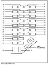 1996 2 3 ltr ranger power distribution box diagram fixya need fuse box diagram for 1996 ford ranger