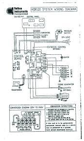 wiring diagram for balboa hot tub wiring diagram user balboa circuit board wiring diagram wiring diagram var wiring diagram for balboa hot tub