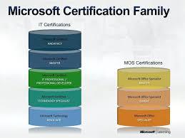 Microsoft Certification Path Chart Microsoft Certification Path
