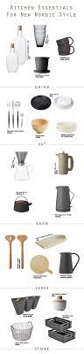 Names Of Kitchen Appliances 25 Best Ideas About Kitchen Essentials List On Pinterest
