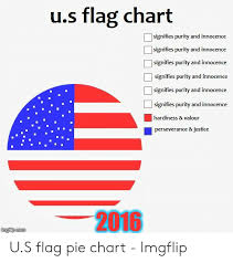 Us Flag Chart Signifies Purity And Innocence Signifies