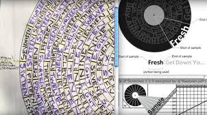 (Q.) What does Legibility Inversion mean? :: Lyrical Transcription  Methodology for DJ's