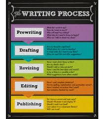 The Writing Process Chalkboard Chart Grade 2 8
