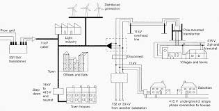 single line diagram of major components of power system from Underground Electrical Transformers Diagrams single line diagram of major components of power system from generation to consumption energy and power pinterest Underground Electrical Distribution Power Lines