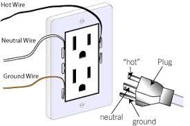 ac socket wiring diagram wiring diagram 120v outlet wiring diagram nilza on ac