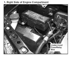 acura rdx fuse box location acura wiring diagrams online
