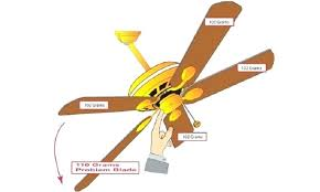 ceiling fan wobble how to prevent wobbling ceiling fan harbor breeze ceiling fan ceiling fan wobbles