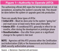 Dhs Cisa Org Chart Navigating The Us Federal Government Agency Ato Process For