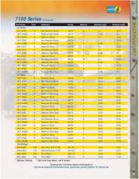 Bilstein Gas Pressure Shock Absorbers Thyssenkrupp Bilstein