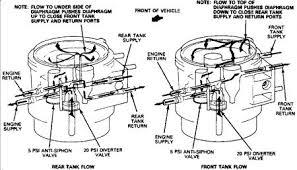1994 ford f150 dual fuel tank diagram modern design of wiring 1996 ford f150 dual tank fuel system diagram wiring diagrams scematic rh 75 jessicadonath de ford dual fuel tank diagram 1988 f150 fuel system diagram
