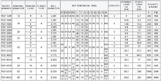 Eye Bolt Size Chart Pdf 13 Disclosed Machine Screws Size Chart
