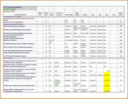 41 Luxury Time Log Excel Template Best Resume Templates Awesome