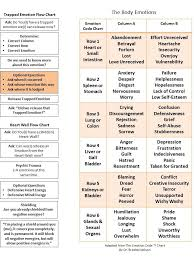 38 Matter Of Fact Feelings Chart For Adults Pdf