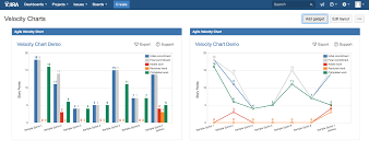 What Is Velocity Chart In Scrum Agile Velocity Chart Gadget Atlassian Marketplace