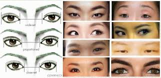 asian eye shapes eyeshadow tips