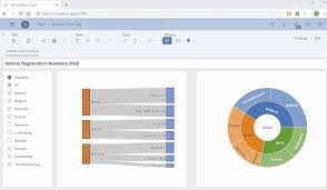 Adding An Interactive Sankey Chart To Sap Analytics Cloud