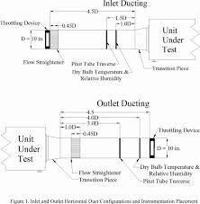 Unique Freon Pressure Chart Michaelkorsph Me