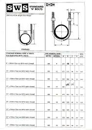 U Clamp Size Chart U Bolts