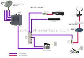 directv swm wiring diagram wiring wiring diagram instructions directv hr44 installation instructions at Directv Genie Wiring Schematic