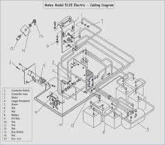 1986 ez go gas golf cart wiring diagram michellelarks com 1986 ez go gas golf cart wiring diagram 1989 ez go wiring diagram