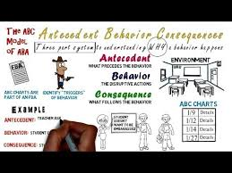 Abc Chart For Autism Antecedent Behavior Consequence Abc Charts Model