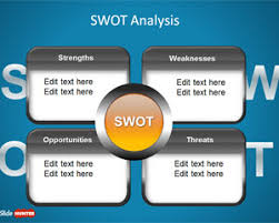 Free Swot Powerpoint Template