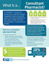 Pharmacist Consultant What Is A Senior Care Or Consultant Pharmacist Im Often Asked What