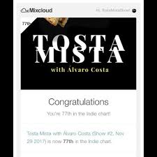 77 In The Mixcloud Indie Charts Right Off The Bat Tosta