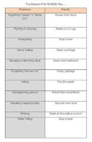 61 Best Consequence Chart Images Kids Behavior Kids