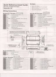 auto start wiring diagrams wiring diagram wiring diagram for a viper 4606 remote start dball2 interface wiring diagram for 2006 ford f150