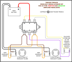 defender headlight wiring