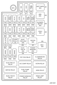 fuse box diagram for 2004 forenza trusted wiring diagrams \u2022 1995 jeep grand cherokee limited interior fuse box diagram at 1995 Jeep Grand Cherokee Fuse Box Diagram