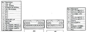 2002 nissan sentra radio wiring diagram inspirational 2014 nissan 2004 nissan sentra radio wiring diagram 2002 nissan sentra radio wiring diagram beautiful 2014 nissan sentra radio wiring diagram \u2010 wiring diagrams