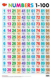 Image Of Number Chart 1 100 Numbers Chart
