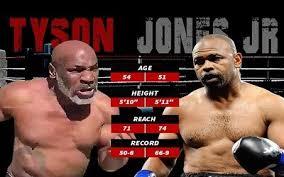 Mike Tyson vs Roy Jones Jr. - Home | Facebook